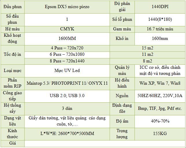 Thông số máy in UV cuộn SkyColor SC-2160UV